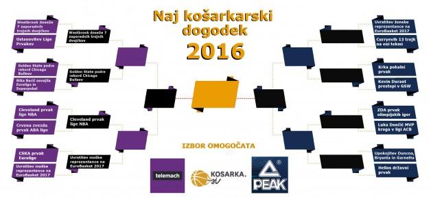 naj-dogodek-kosarka-2016PEAK TELEMACH_5.krog