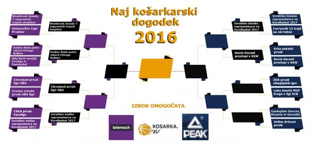 naj-dogodek-kosarka-2016PEAK TELEMACH_7.krog