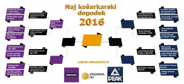 naj-dogodek-kosarka-2016PEAK TELEMACH_10.krog
