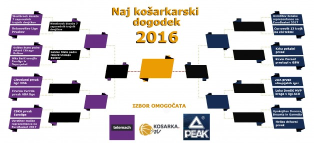 naj-dogodek-kosarka-2016PEAK TELEMACH_3.krog