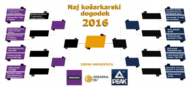 naj-dogodek-kosarka-2016PEAK TELEMACH_2.krog