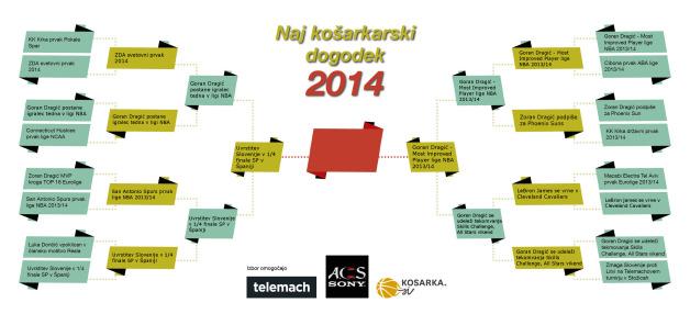 naj dogodek kosarka 2014 finale (1)