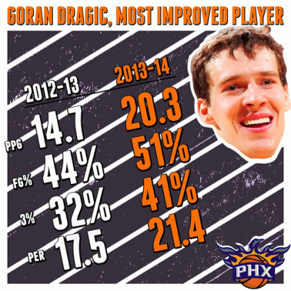 MOST_improved2