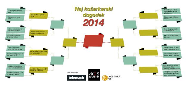 naj dogodek kosarka 2014 - 4.krog