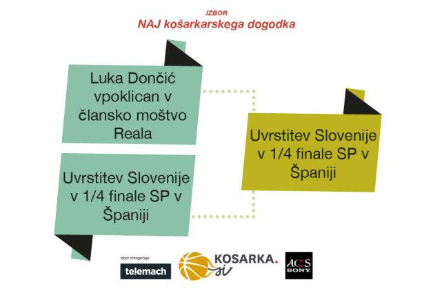 slovenija SP